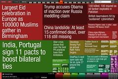 newsmap.in/20170625