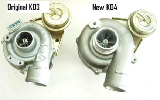 K03vsK04Turbo