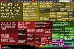 newsmap.fr/20170625