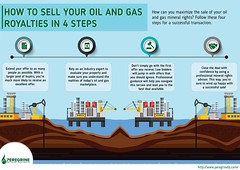 How to Sell Your Oil and Gas Royalties in 4 Steps