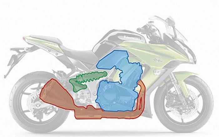 Kawasaki Z 1000 SX 2012 - 5