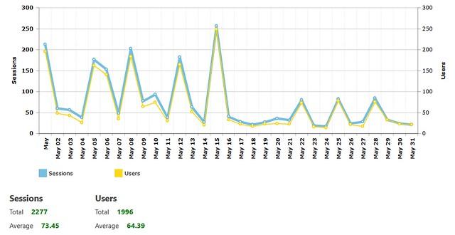 Analytics-1-may
