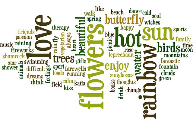 Wordle anglès 2 Anna G.