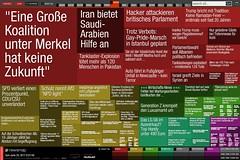 newsmap.de/20170625
