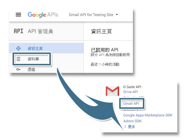 在 [資料庫] 頁面的 [G Suite] 區段,按一下 [Gmail API]