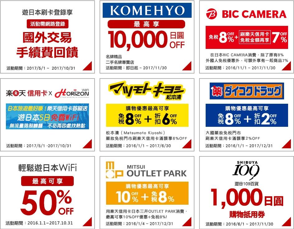 樂天信用卡優惠-3