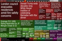 newsmap.ca/20170625