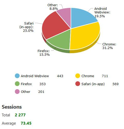 Analytics-3-may