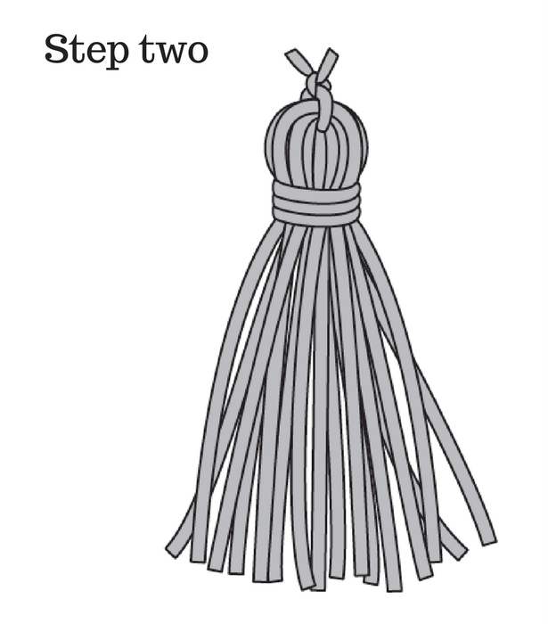 Quick Tip How To Make A Tassel Sewing Blog Burdastyle Com