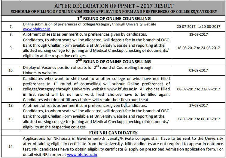 PPMET Counselling Schedule 2017