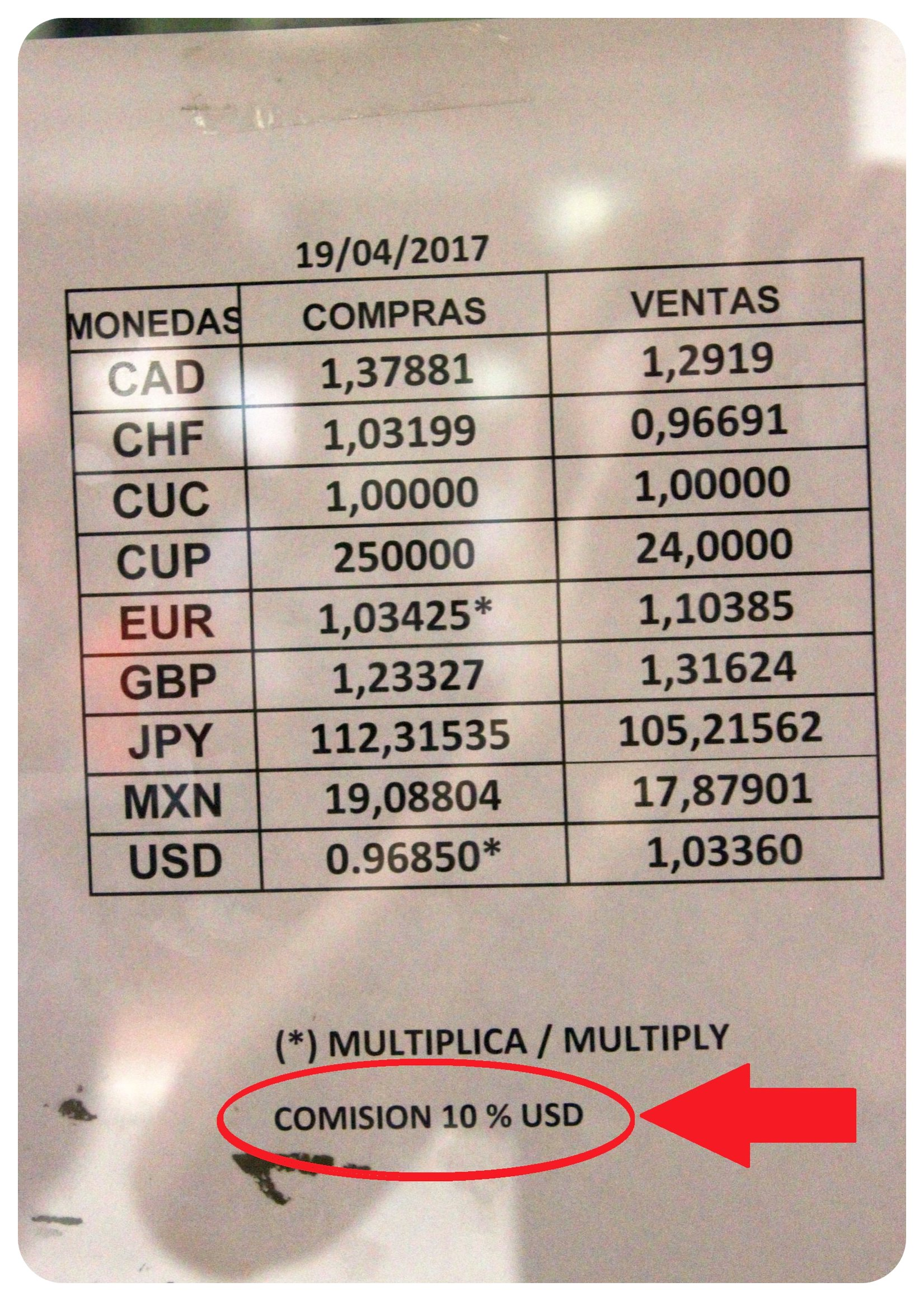 cuba currency exchange