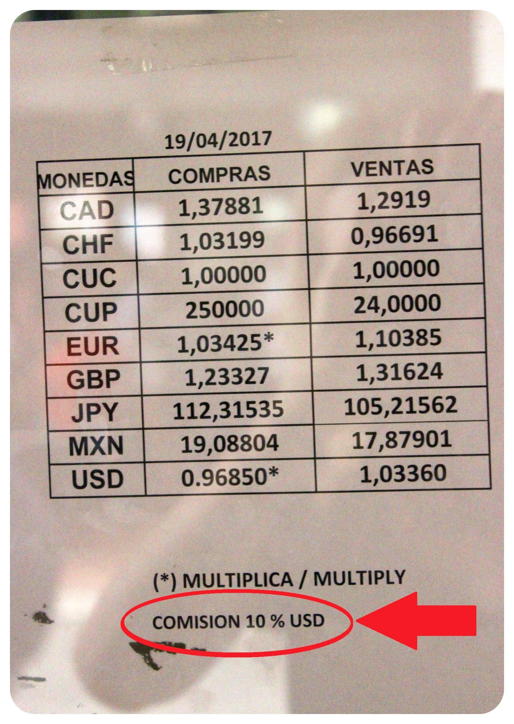 cuba currency exchange