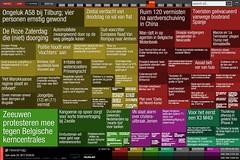 newsmap.nl/20170625