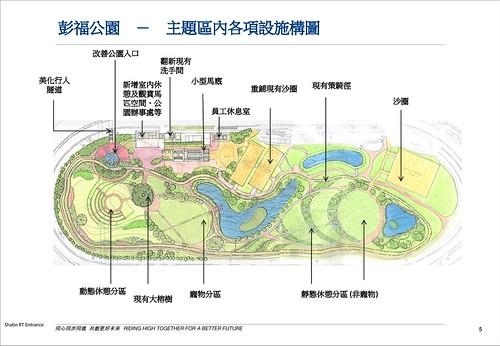主題區內各項設施構圖