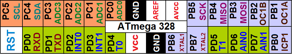 Label_mega328full