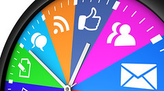 Social Networking Time Management