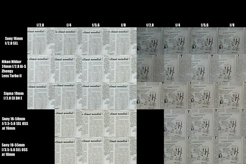 16mm to 24mm Wide Angle Comparison (Nikon, Sony, Sigma)