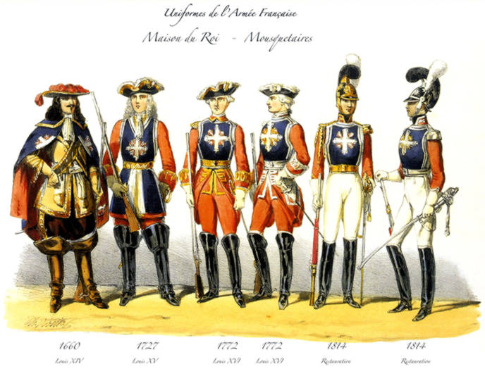 Uniforms of Musketeers of the Guard, 1660-1814