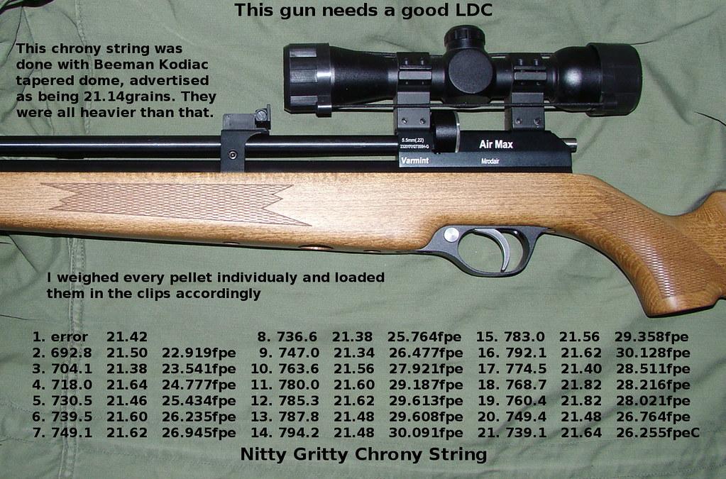 New Diana Stormrider does not look cheap - Airguns & Guns Forum