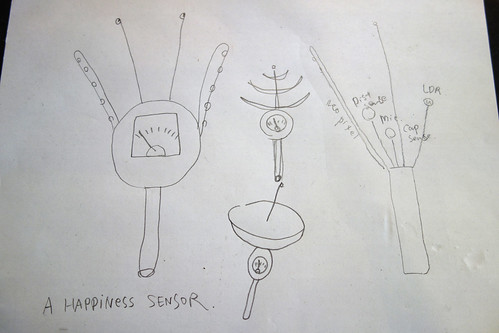 Happiness sensor device