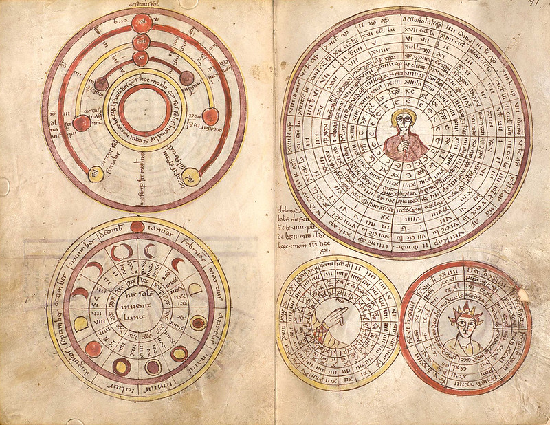 Depiction of the Metonic cycle as a wheel in a 9th-century manuscript