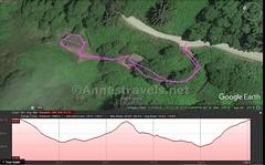 Visual Trail Map to the Klamath River Radar Station
