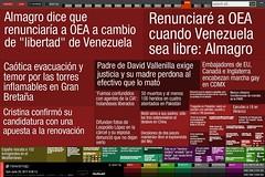 newsmap.es/20170625