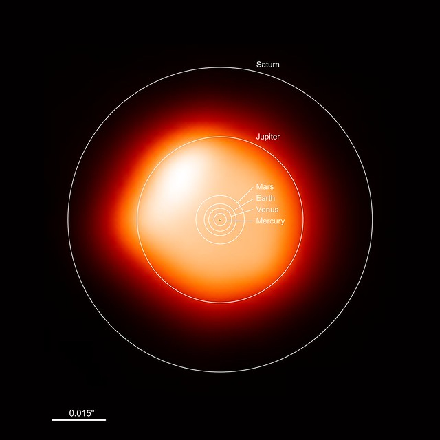 Size comparison: Betelgeuse and the Sun