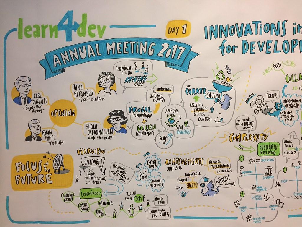 Thumbnail for learn4dev 2017 Annual Meeting