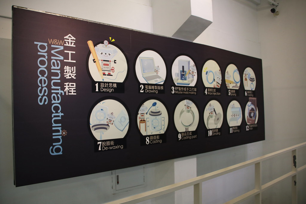 光淙金工藝術館 (11)