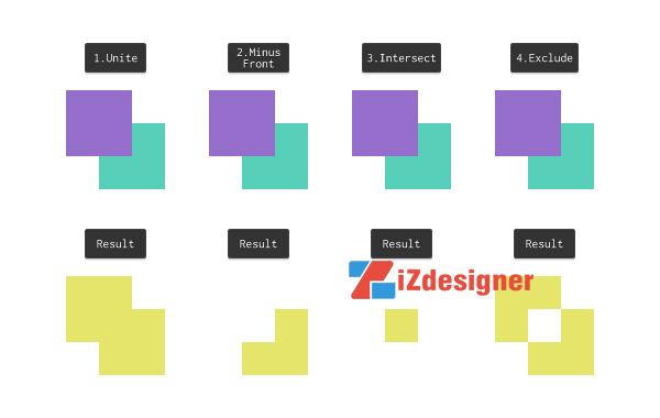 10 Công cụ trong Illustrator mà bạn cần biết