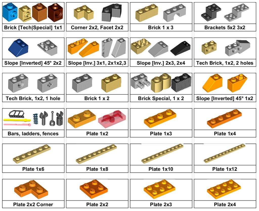 lego-system-drawer-labels