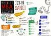A great talk by John Sanei at a Conference yesterday #RealLifeMBA #sketchnote #livesketchnotes #ipadpro