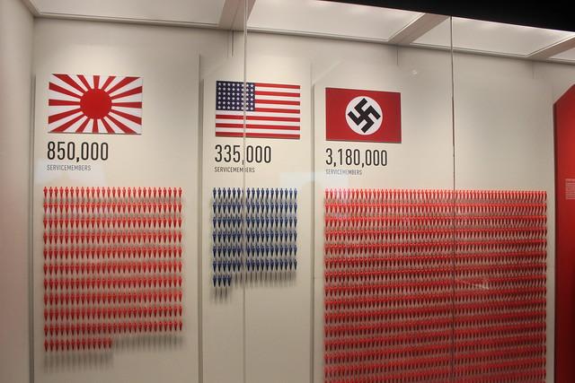 NOLA WWII Museum (158)
