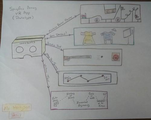 Design App for Armory