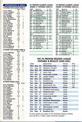 Everton vs Middlesbrough - 2001 - Page 41