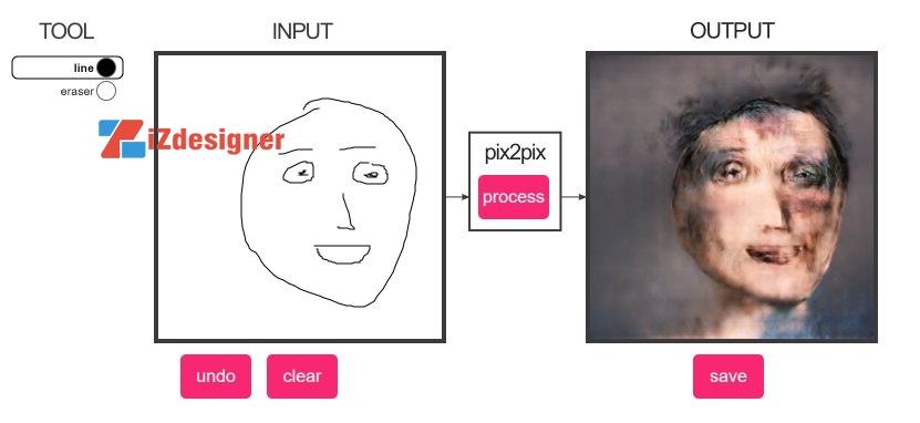 Pix2Pix: Chuyển tranh vẽ Doodle thành hình ảnh kinh hoàng