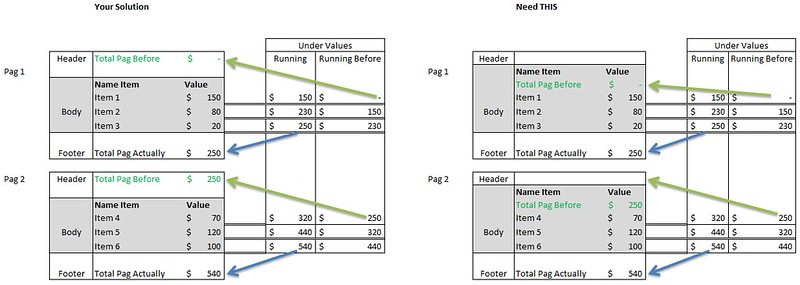 SSRS Running total previous page in body and footer – Tricks