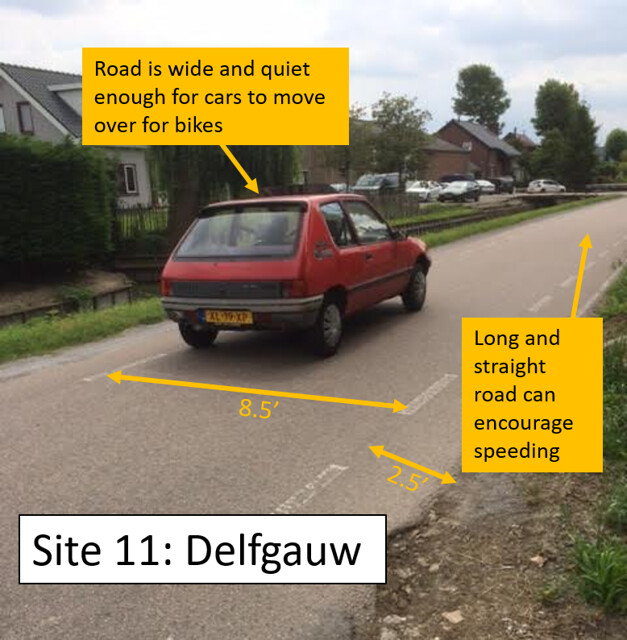Site 11 Annotated