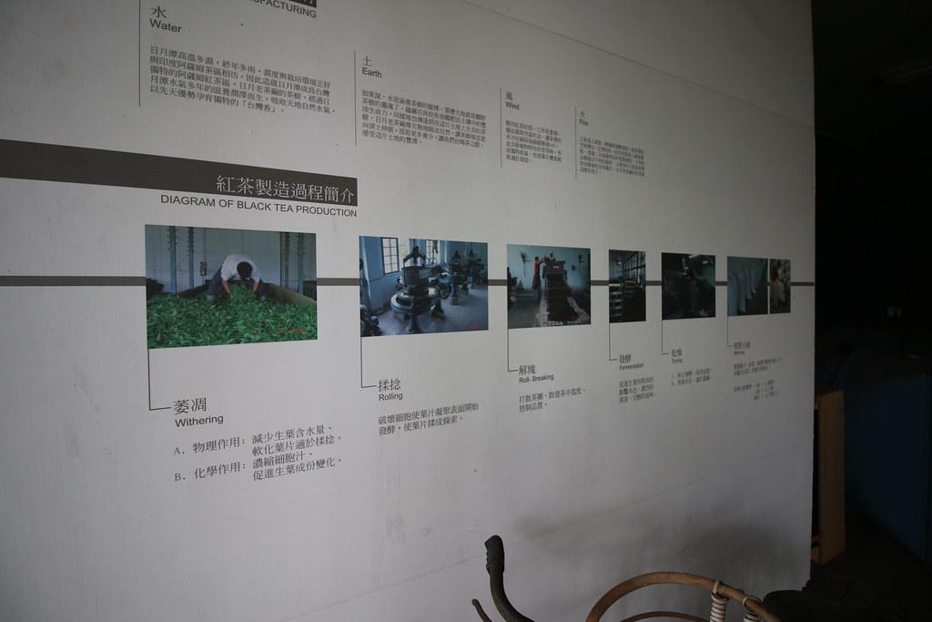 日月老茶廠 (25)