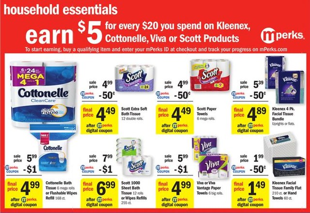 graphic relating to Cottonelle $1 Printable Coupon named Meijer Archives - Webpage 91 of 859 - The Purchasers Apprentice