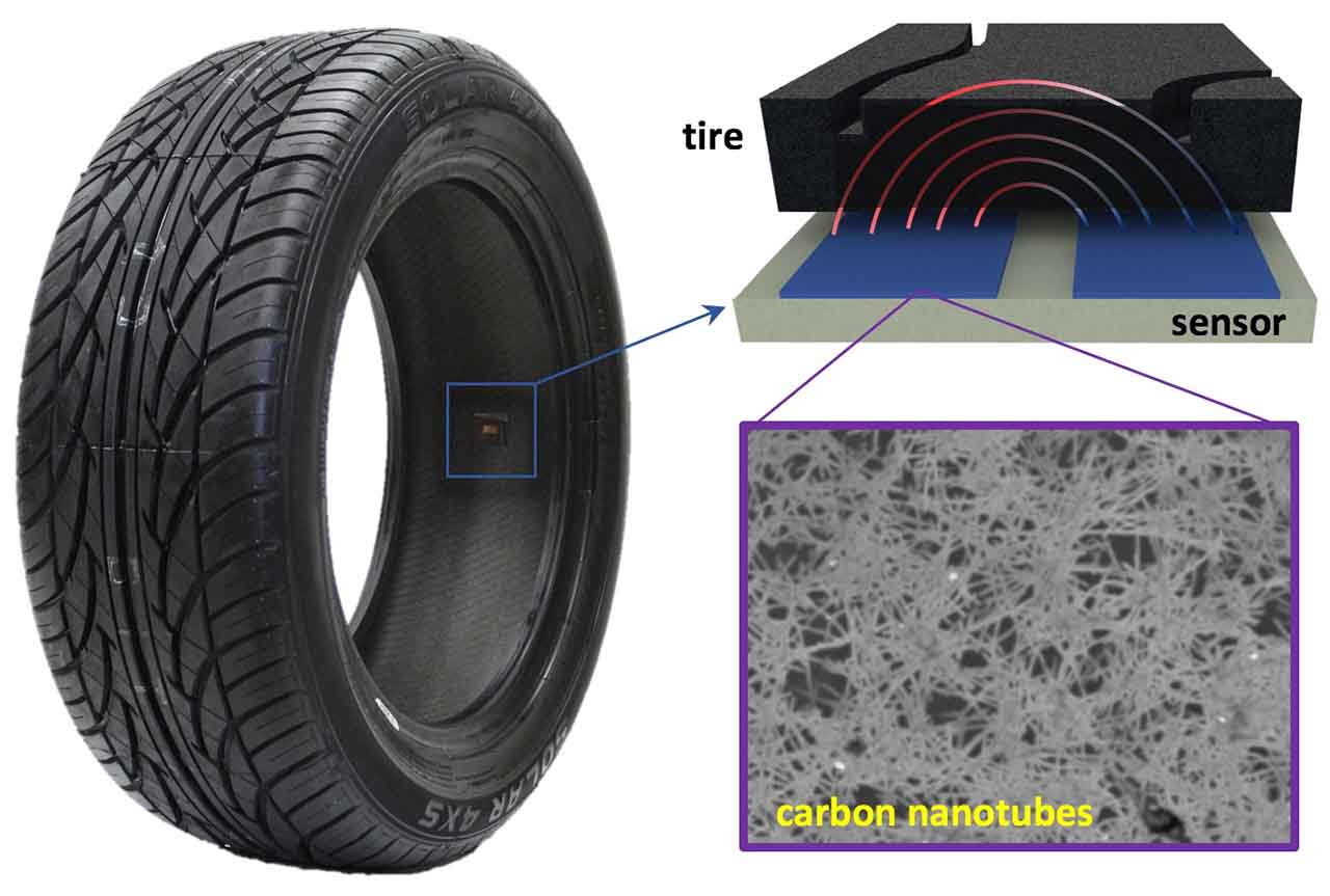 Even though this technology is not quite successful on metallic materials, it works perfectly on wheels and other rubber-based polymers. Being still in development and R&D, the sensor is expected to be sold as being already placed in the wheels.