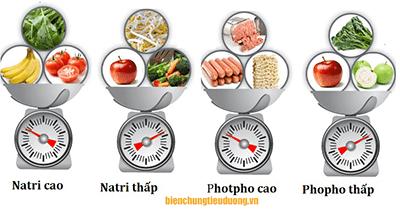Những thực phẩm chứa natri, phophot mà người bệnh thận nên ăn, nên tránh