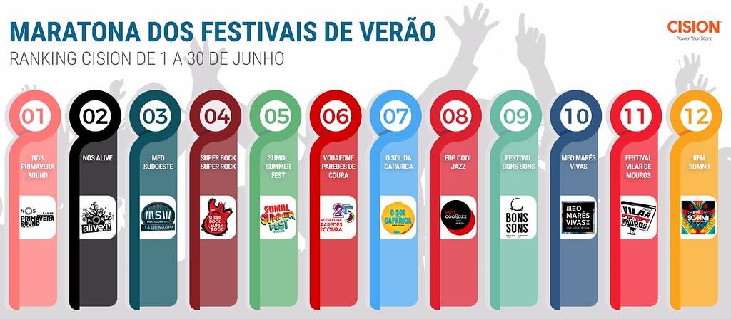 Festivais-Verao-Junho-2017-anexo