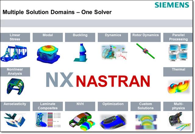 Learning Siemens PLM NX Nastran 9.0 Win64 full licence