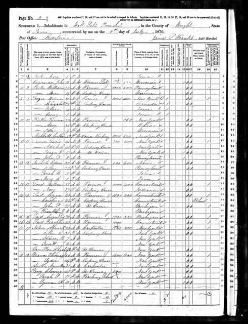 1870 United States Census