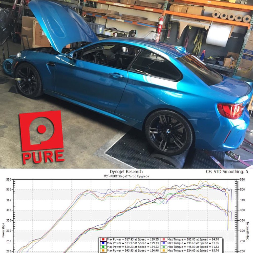 F-Series N55 PURE Stage 2 Turbo Upgrade - Results Thread!