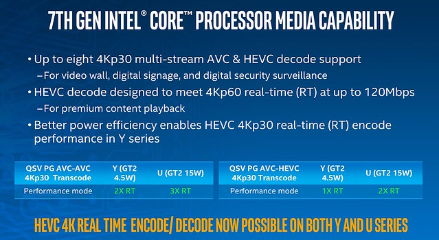 Intel Core i 7th Generation - SlashGear