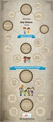 Worksheets Help Children Develop Cognitive Abilities