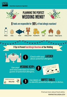 Wedding Menu Allergens